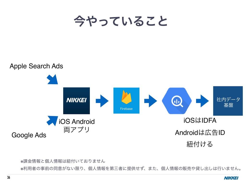 36 ࠓ͍ͬͯΔ͜ͱ ࣾσʔλ ج൫ iOS Android ྆ΞϓϦ Apple S...