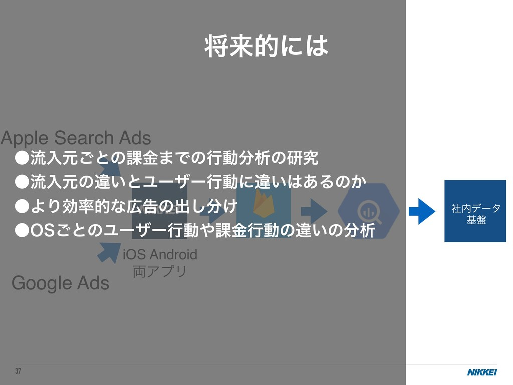 37 ࣾ಺σʔλ