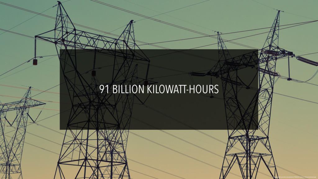 91 BILLION KILOWATT-HOURS https://static.pexels...