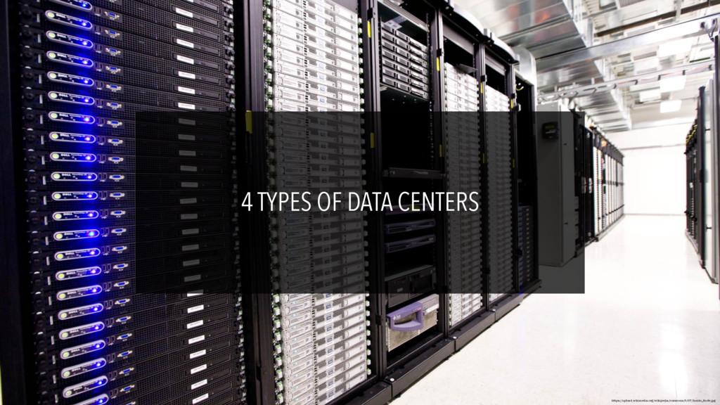 4 TYPES OF DATA CENTERS https://upload.wikimedi...