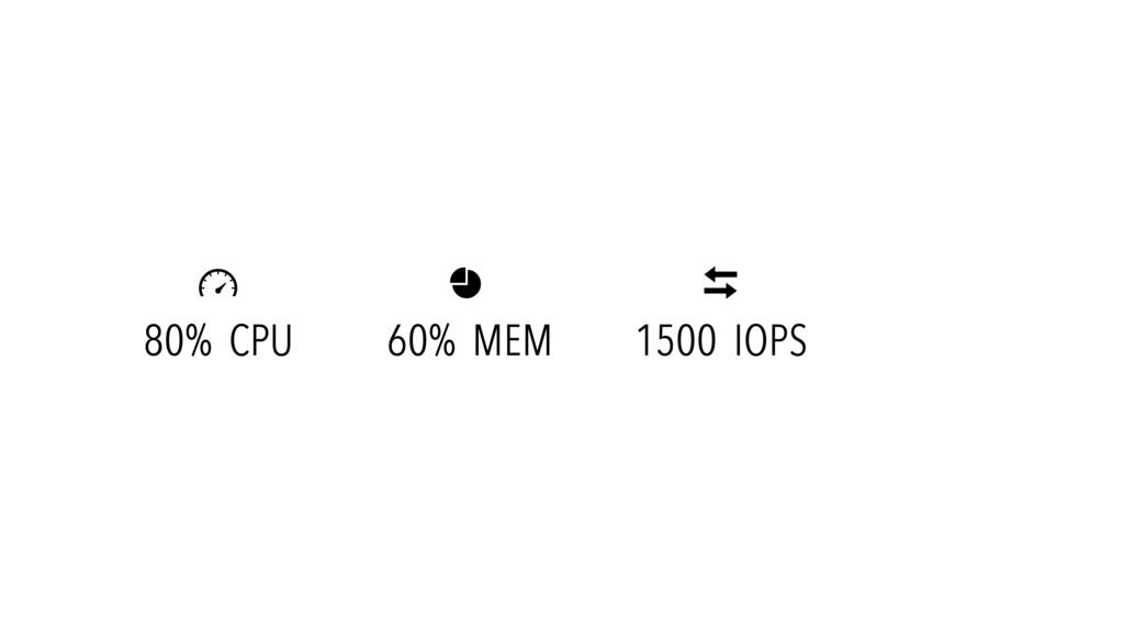 80% CPU 60% MEM 1500 IOPS   
