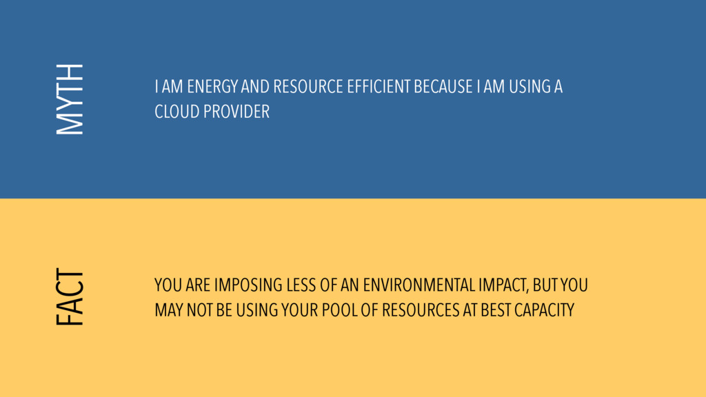 I AM ENERGY AND RESOURCE EFFICIENT BECAUSE I AM...