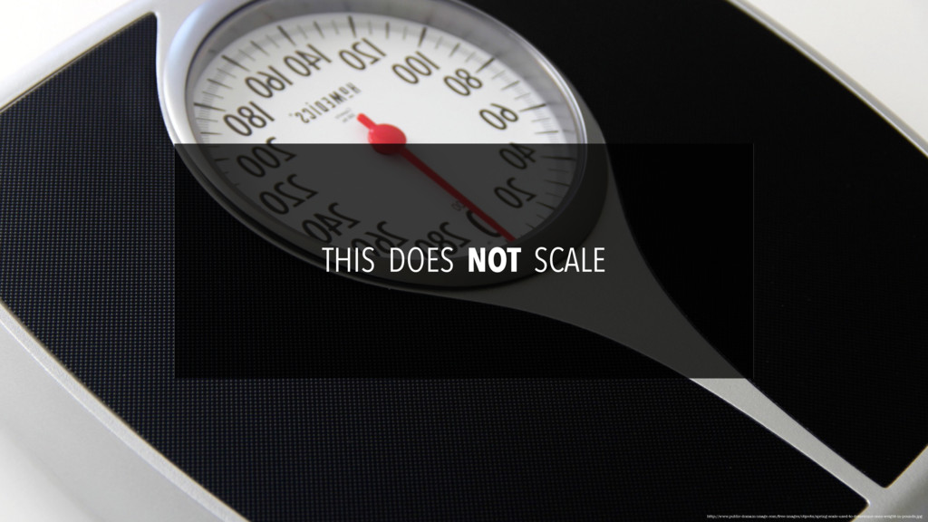THIS DOES NOT SCALE http://www.public-domain-im...