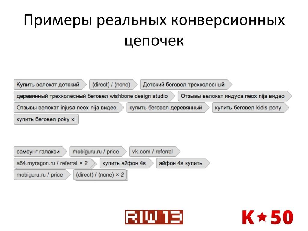 Примеры реальных конверсионных  цепоче...