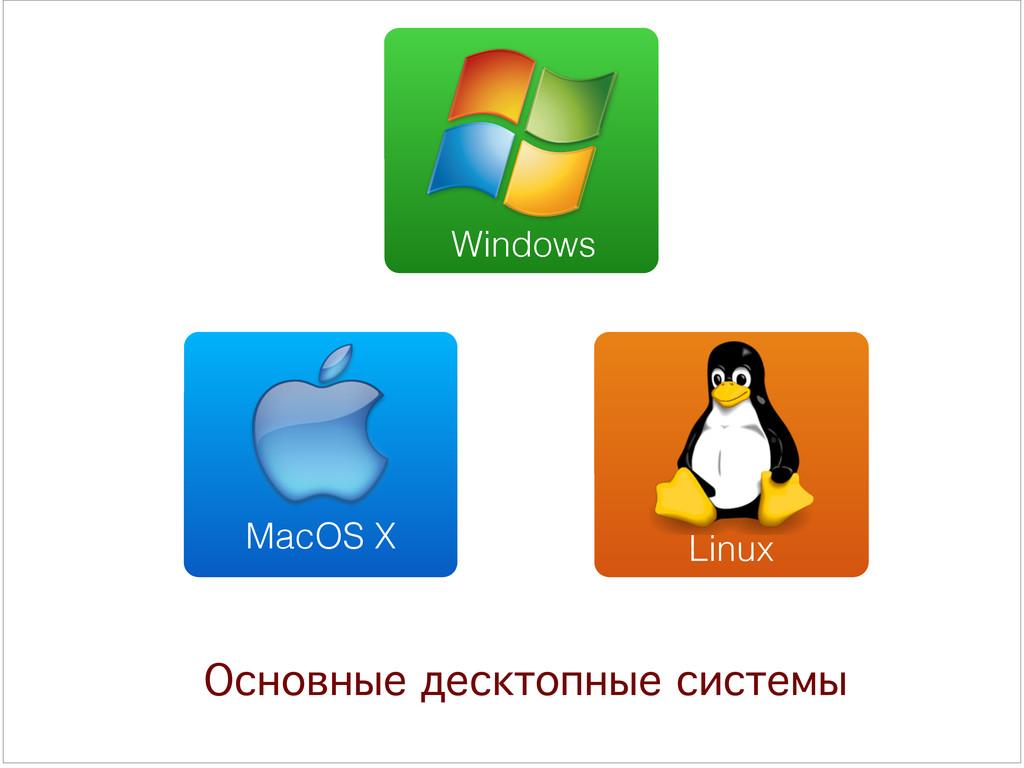 Основные десктопные системы MacOS X Windows Lin...
