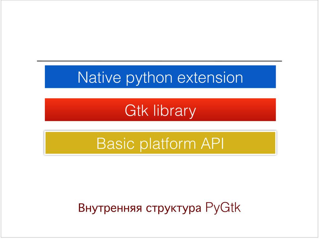 Native python extension Gtk library Basic platf...