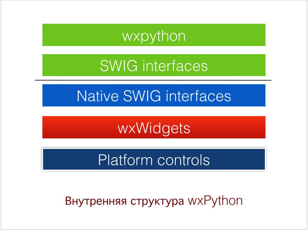 wxpython SWIG interfaces Native SWIG interfaces...