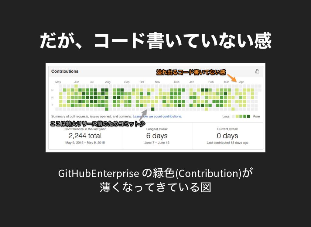 だが、 コー ド書いていない感 GitHubEnterprise の緑色(Contributi...