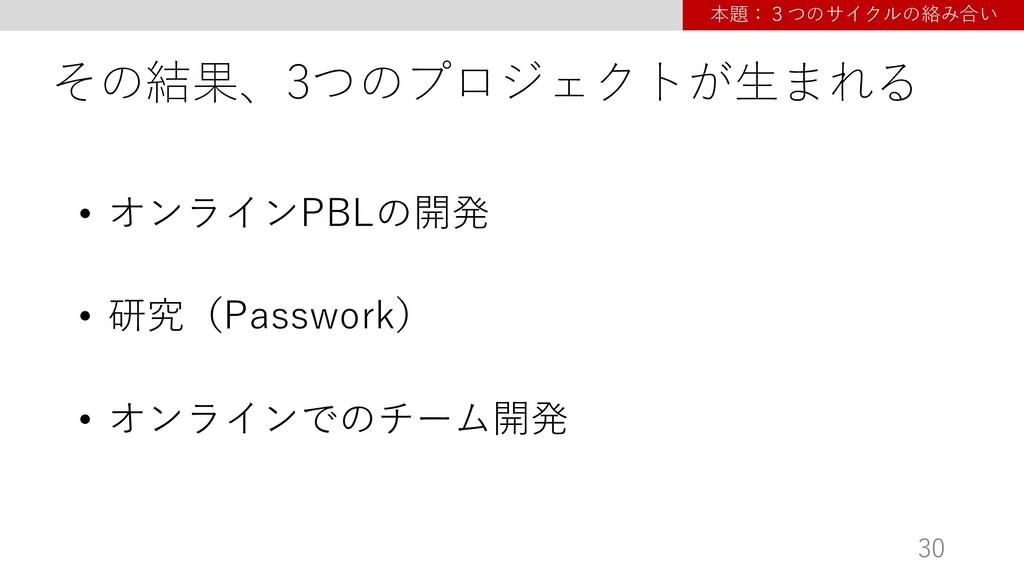 その結果、3つのプロジェクトが⽣まれる • オンラインPBLの開発 • 研究(Passwork...