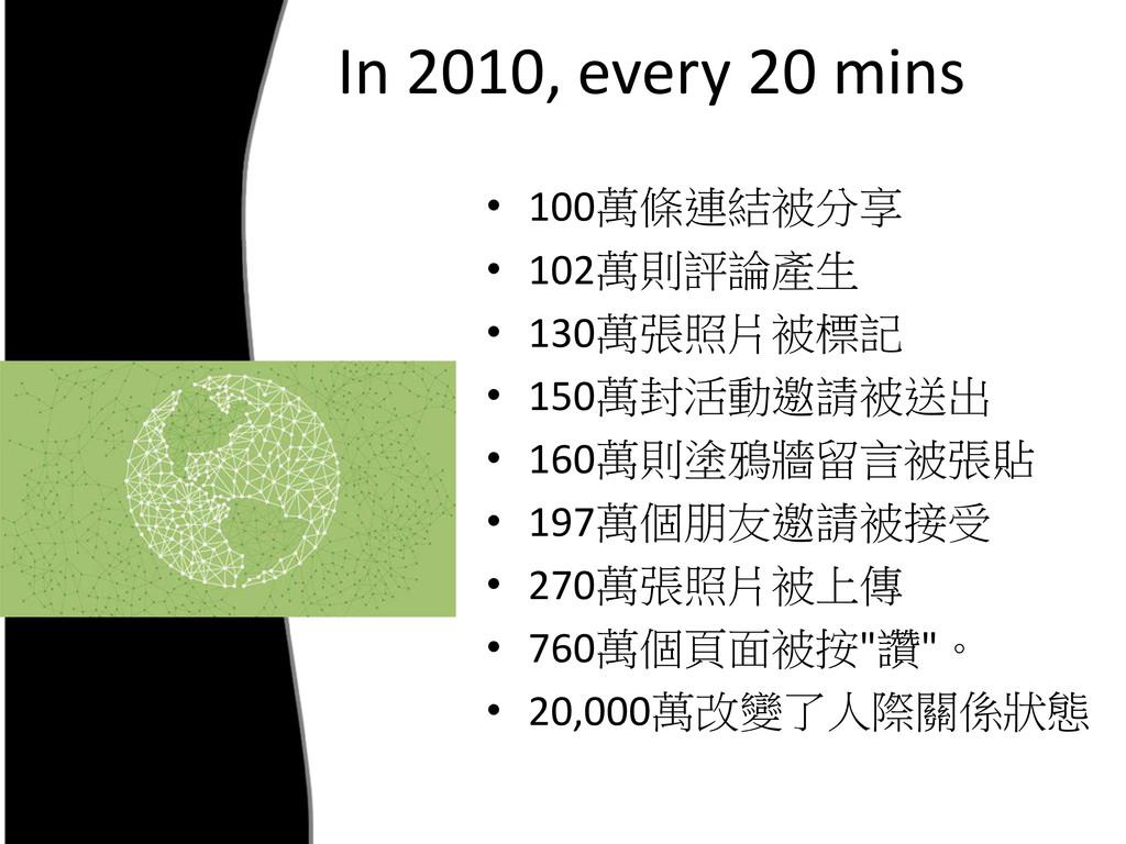In 2010, every 20 mins • 100萬條連結被分享 • 102萬則評論產生...