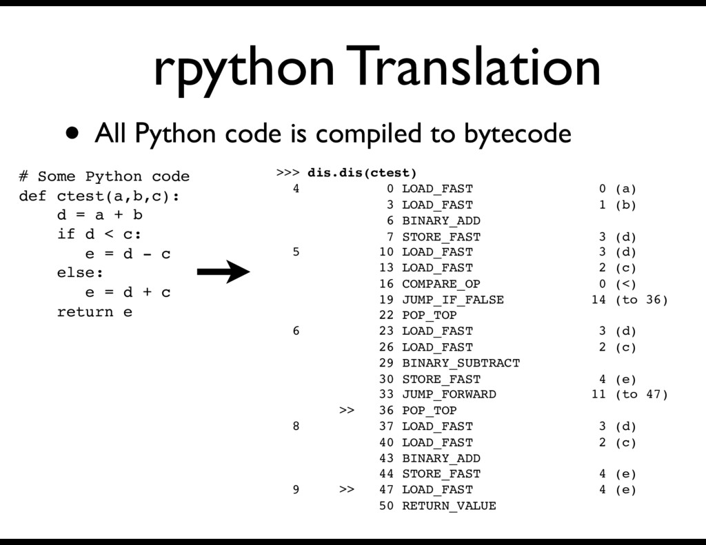 rpython Translation # Some Python code def ctes...