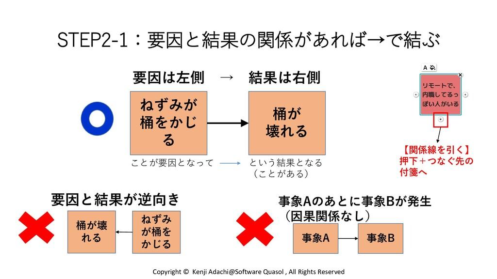 STEP2-1:要因と結果の関係があれば→で結ぶ ねずみが 桶をかじ る 桶が 壊れる ことが...