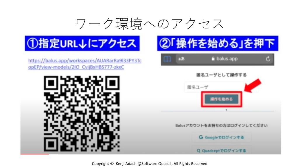 ワーク環境へのアクセス Copyright © Kenji Adachi@Software Q...