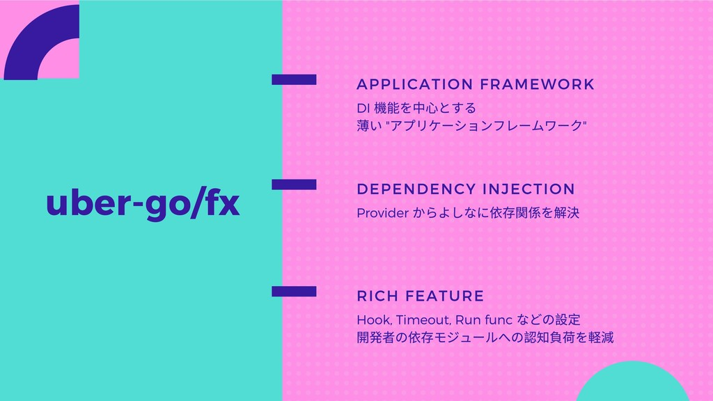uber-go/fx APPLICATION FRAMEWORK DI 機能を中⼼とする 薄い...