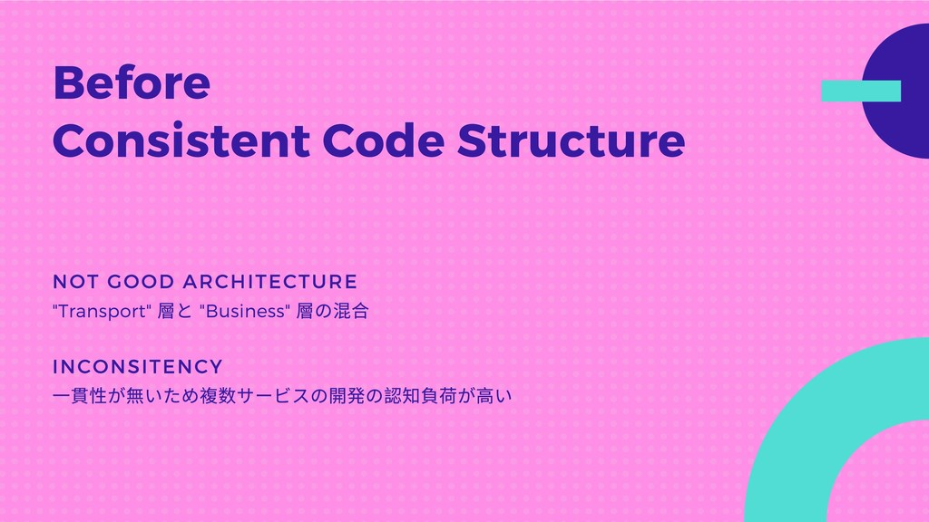Before Consistent Code Structure NOT GOOD ARCHI...