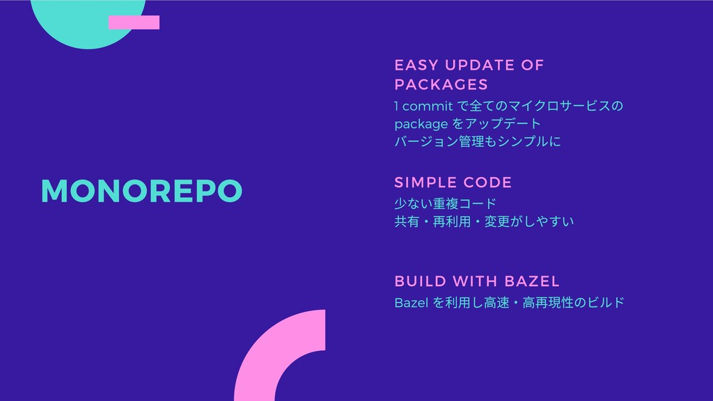 MONOREPO EASY UPDATE OF PACKAGES 1 commit で全てのマ...
