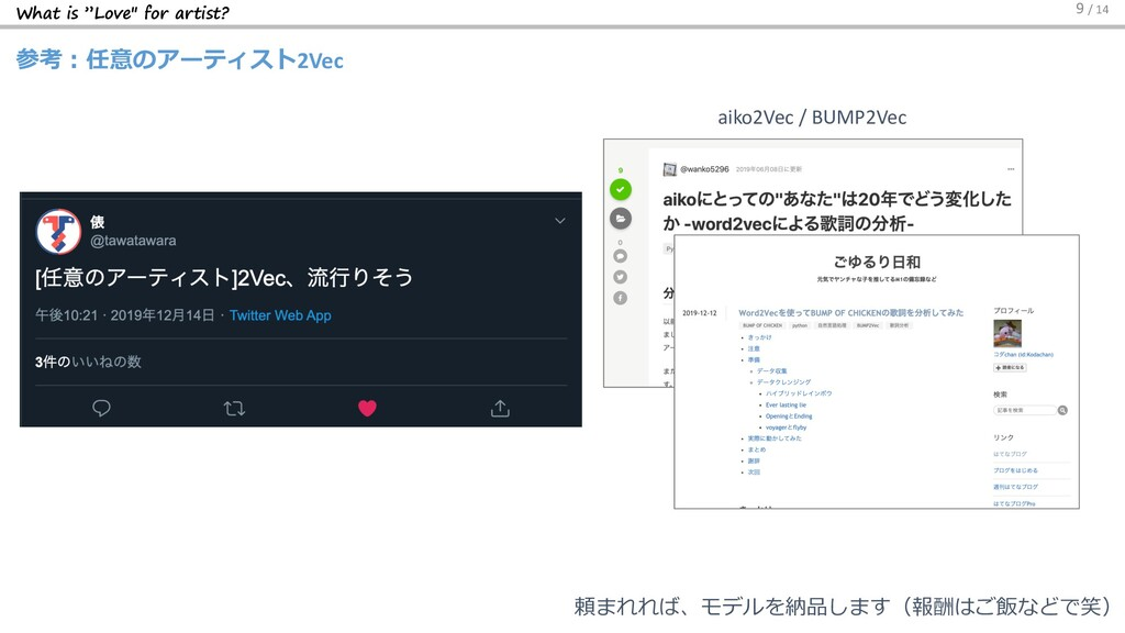 """What is """"Love"""" for artist? 参考︓任意のアーティスト2Vec 9 /..."""