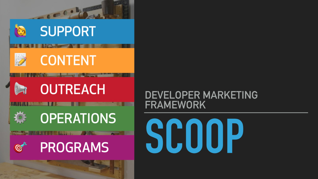 SCOOP DEVELOPER MARKETING FRAMEWORK  CONTENT  O...