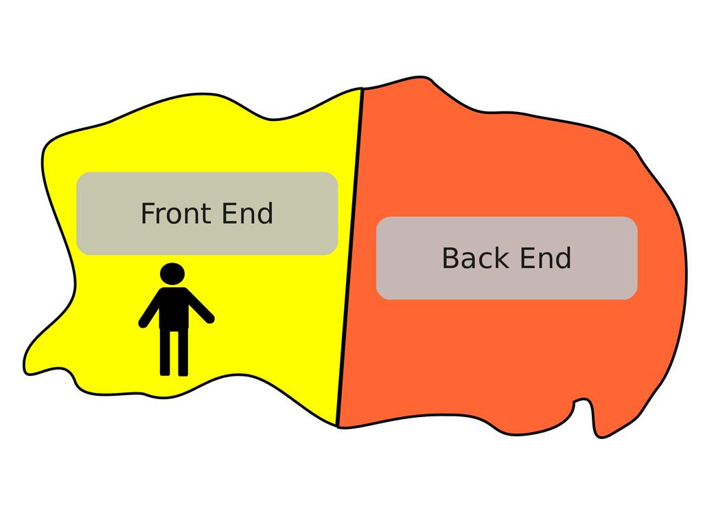 Front End Back End