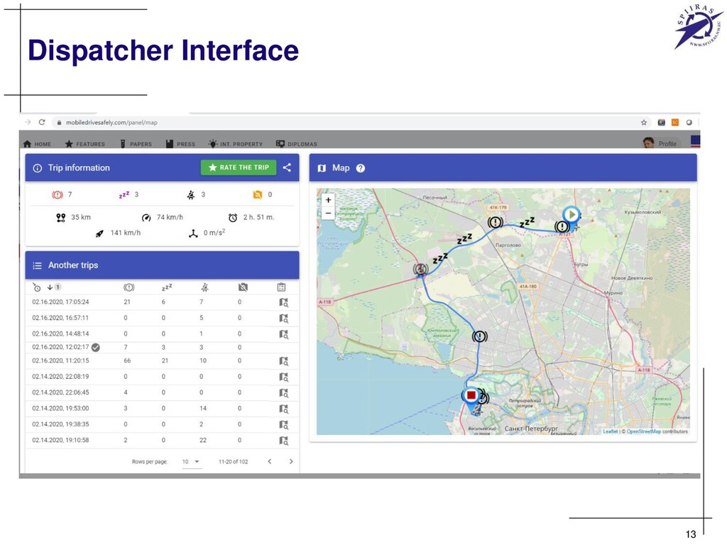 Dispatcher Interface 13