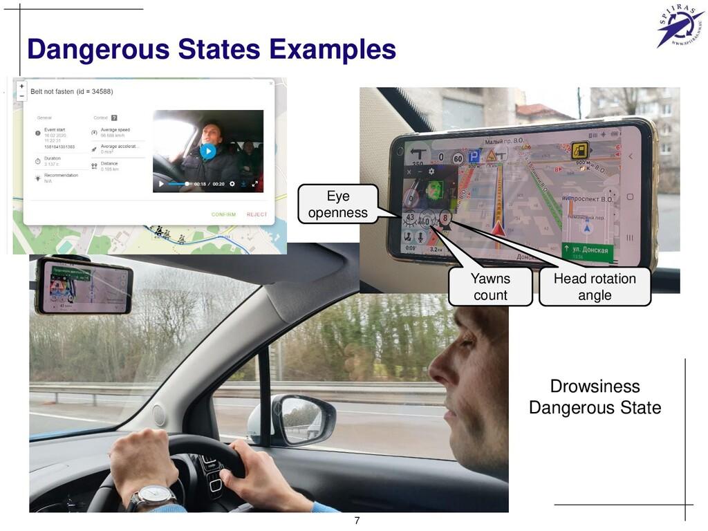 Dangerous States Examples 7 Drowsiness Dangerou...