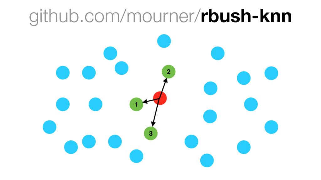 github.com/mourner/rbush-knn