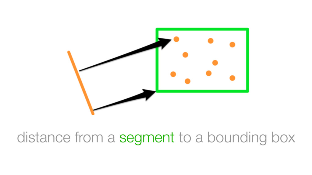 distance from a segment to a bounding box