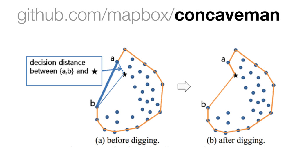 github.com/mapbox/concaveman