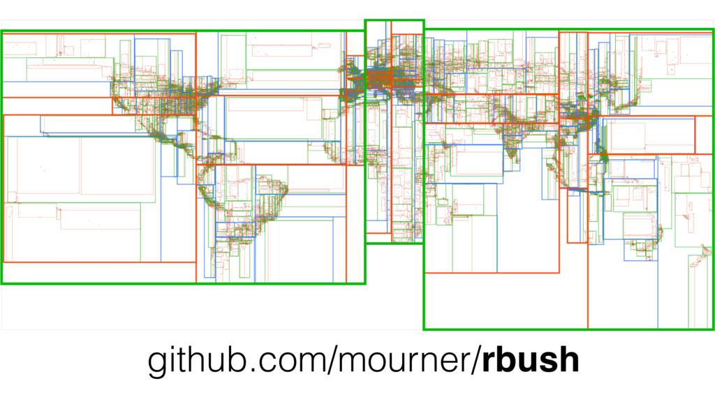 github.com/mourner/rbush
