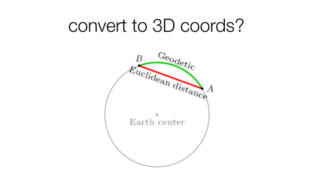 convert to 3D coords?