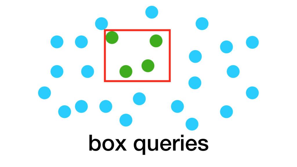 box queries