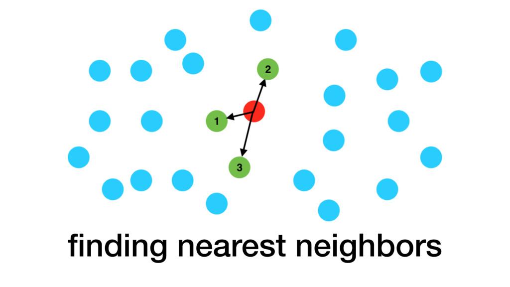 finding nearest neighbors