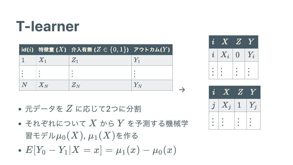 T-learner → 元データを に応じて2つに分割 それぞれについて から を予測する機械...