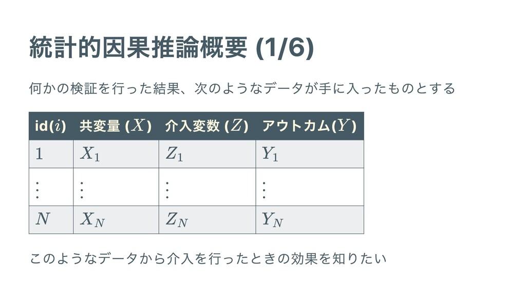統計的因果推論概要 (1/6) 何かの検証を⾏った結果、次のようなデータが⼿に⼊ったものとする...