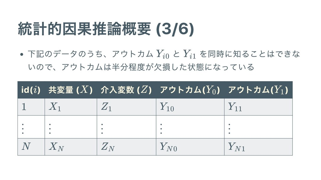 統計的因果推論概要 (3/6) 下記のデータのうち、アウトカム と を同時に知ることはできな ...