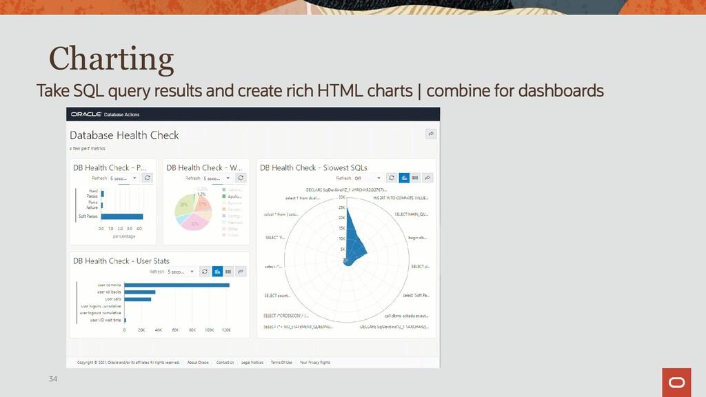 Worksheet: Browser Create Index 34