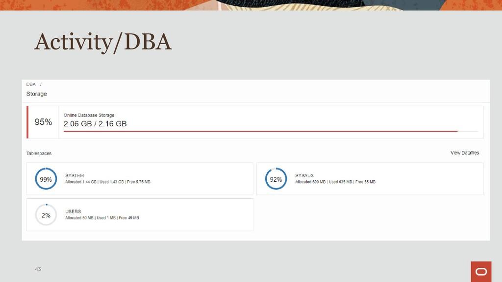 Activity/DBA • DB Status • Storage • Sessions •...