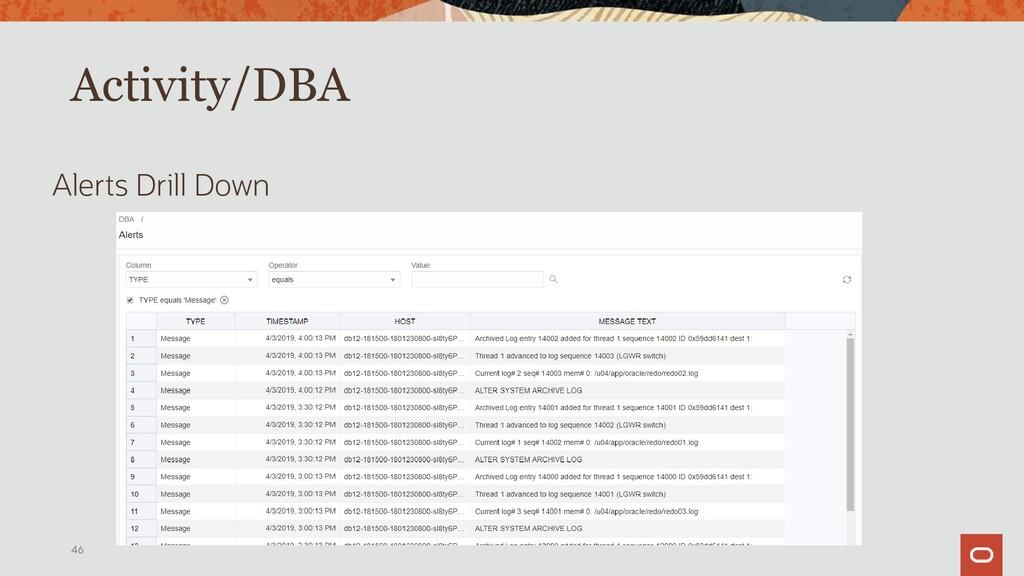 Activity/DBA Storage Drill Down/View Data Files...