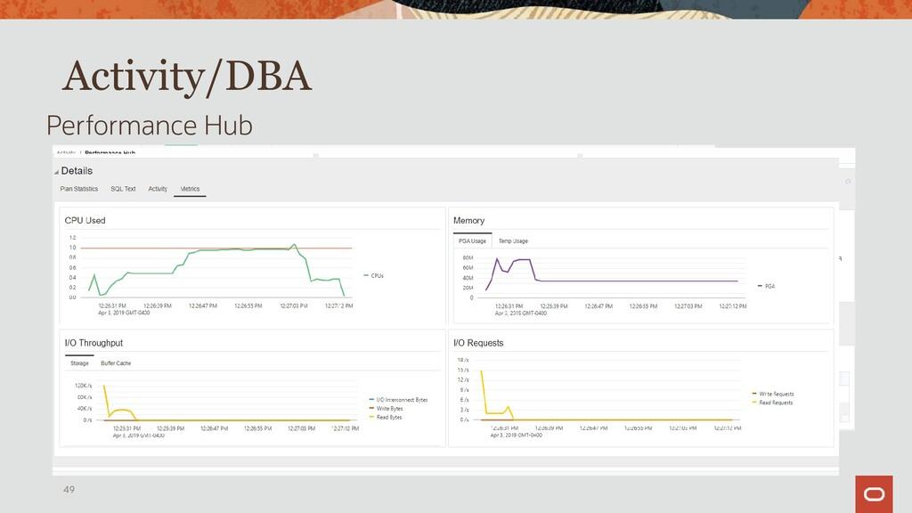 Activity/DBA TOP SQL Drill Down 49