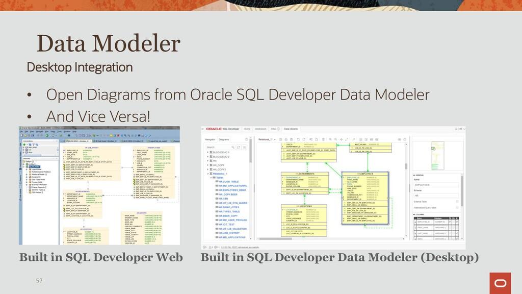 Data Modeler Data Dictionary Reports 57