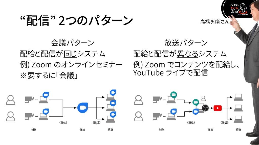 """""""配信"""" 2つのパターン 会議パターン 配給と配信が同じシステム 例) Zoom のオンライン..."""