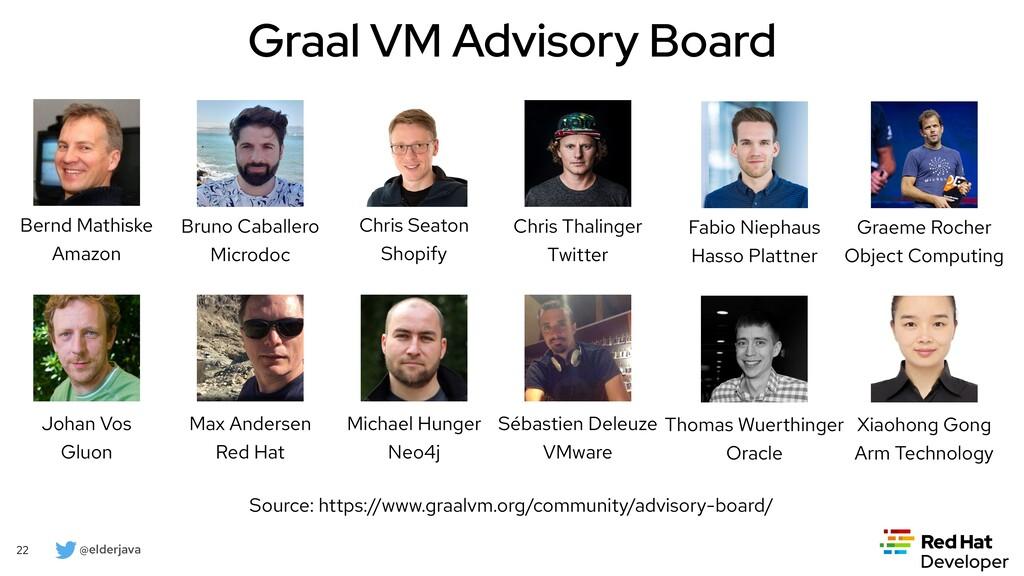 @elderjava 22 Graal VM Advisory Board Bernd Mat...
