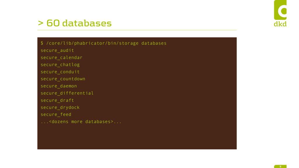 > 60 databases $ /core/lib/phabricator/bin/stor...