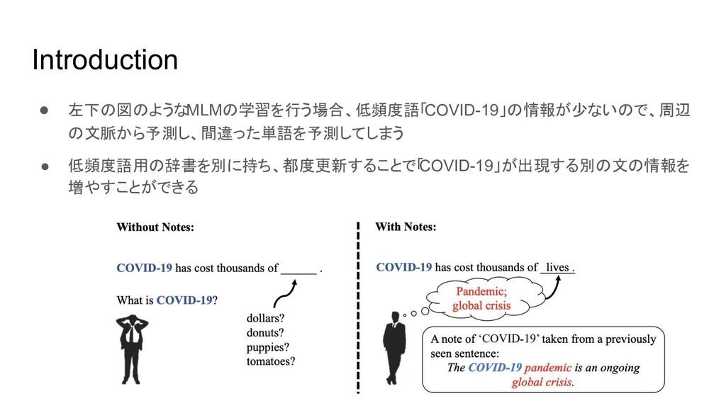 Introduction ● 左下の図のようなMLMの学習を行う場合、低頻度語「COVID-1...