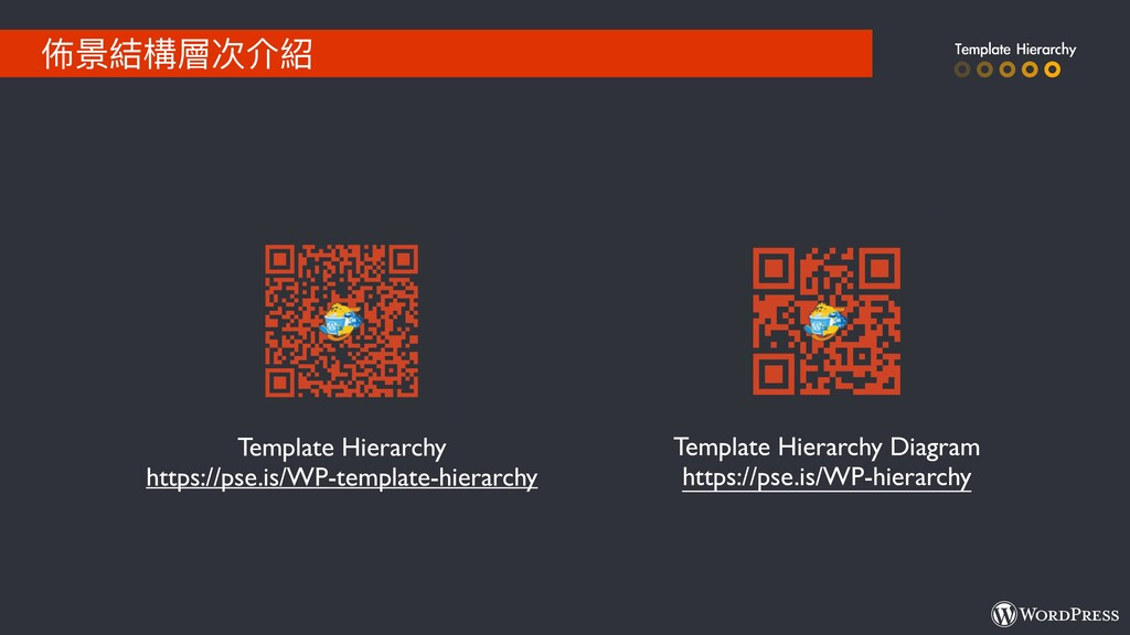 佈景結構層次介紹 Template Hierarchy Template Hierarchy ...