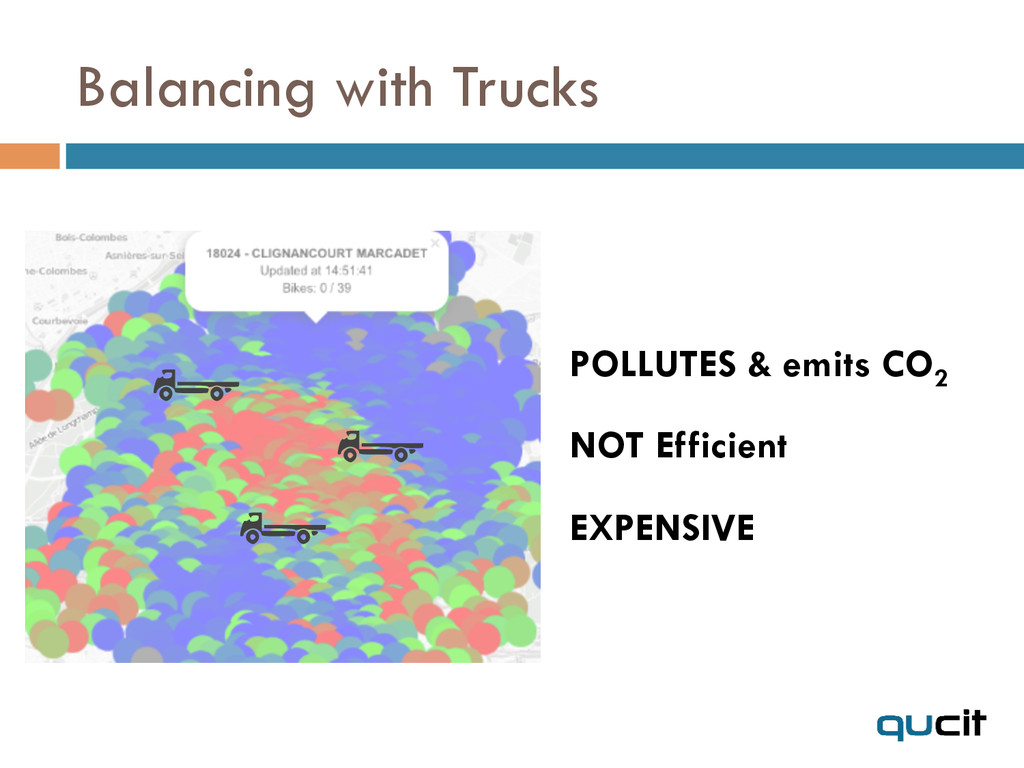 Balancing with Trucks POLLUTES & emits CO2 NOT ...