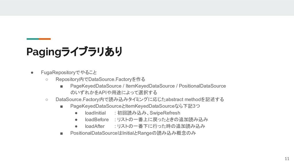 Pagingライブラリあり ● FugaRepositoryでやること ○ Repositor...