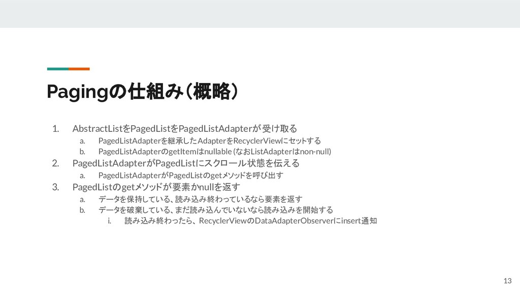 Pagingの仕組み(概略) 13 1. AbstractListをPagedListをPag...