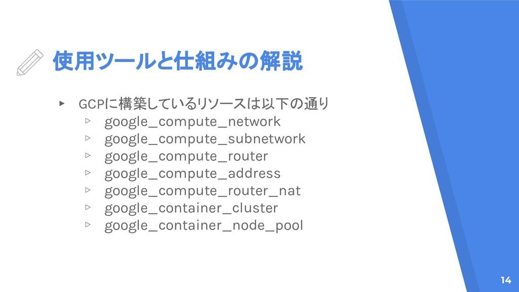 使用ツールと仕組みの解説 ▸ GCPに構築しているリソースは以下の通り ▹ google_co...