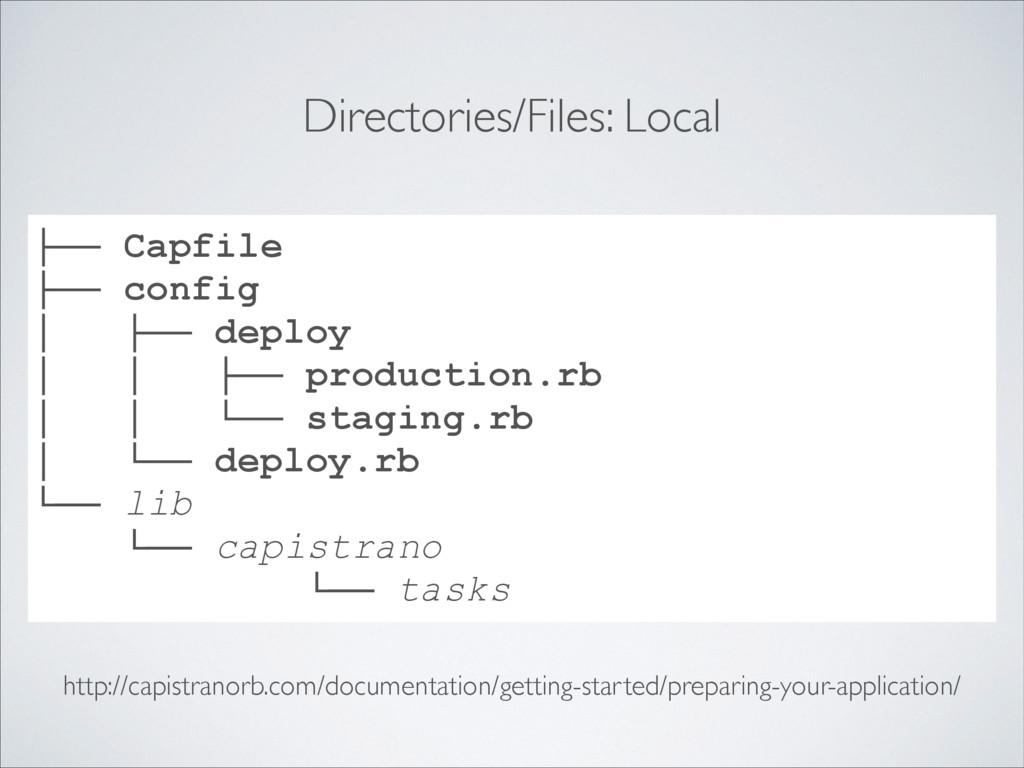 Directories/Files: Local ├── Capfile ├── config...
